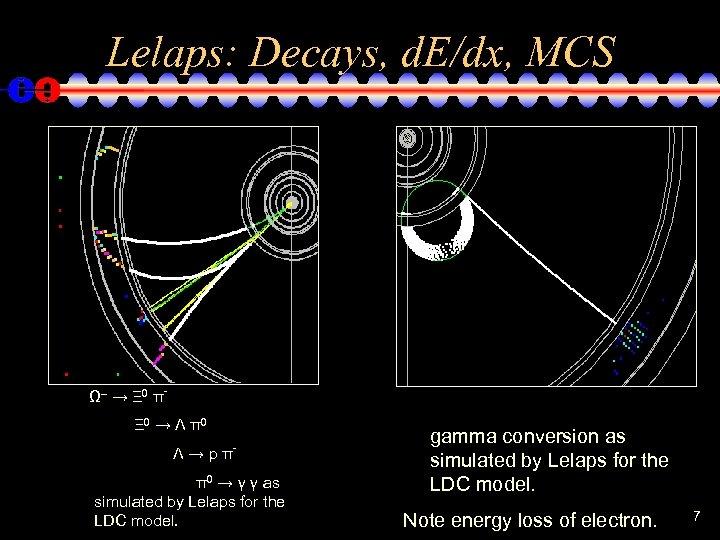 Lelaps: Decays, d. E/dx, MCS Ω- → Ξ 0 π Ξ 0 → Λ
