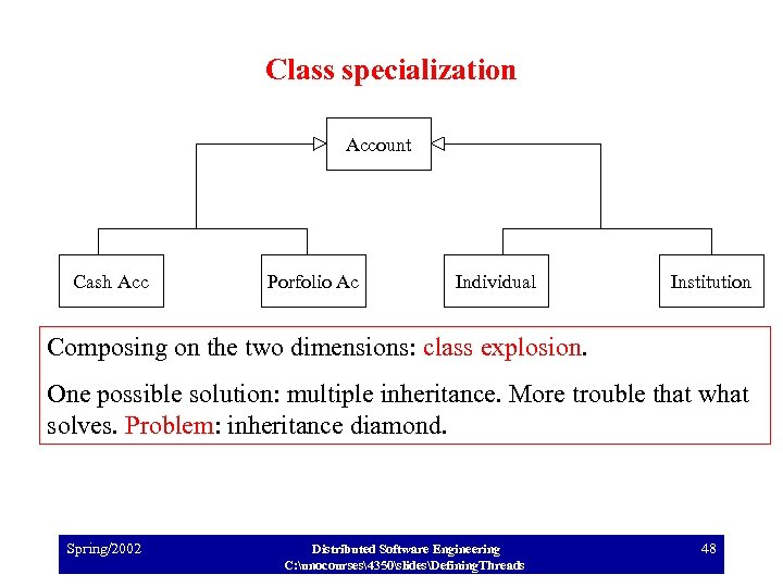 Class specialization Account Cash Acc Porfolio Ac Individual Institution Composing on the two dimensions: