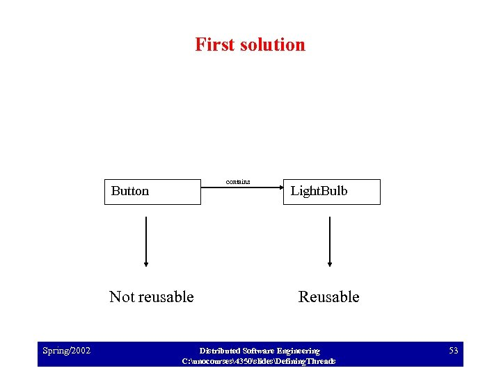 First solution contains Button Not reusable Spring/2002 Light. Bulb Reusable Distributed Software Engineering C: