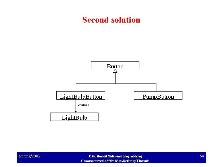 Second solution Button Light. Bulb. Button Pump. Button contains Light. Bulb Spring/2002 Distributed Software