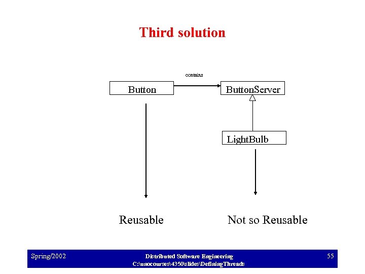 Third solution contains Button. Server Light. Bulb Reusable Spring/2002 Not so Reusable Distributed Software