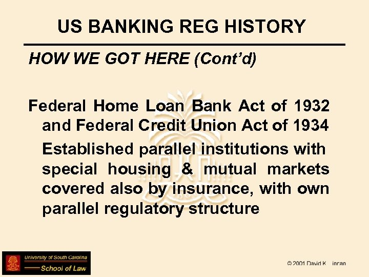 US BANKING REG HISTORY HOW WE GOT HERE (Cont'd) Federal Home Loan Bank Act