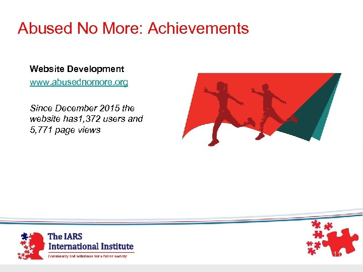 Abused No More: Achievements Website Development www. abusednomore. org Since December 2015 the website
