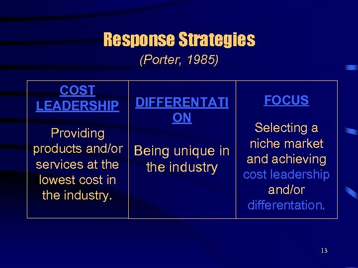 Response Strategies (Porter, 1985) COST LEADERSHIP DIFFERENTATI ON Providing products and/or Being unique in