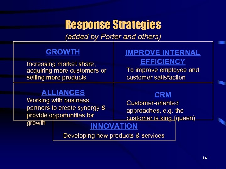 Response Strategies (added by Porter and others) GROWTH Increasing market share, acquiring more customers
