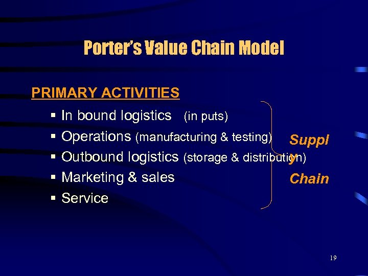 Porter's Value Chain Model PRIMARY ACTIVITIES § § § In bound logistics (in puts)