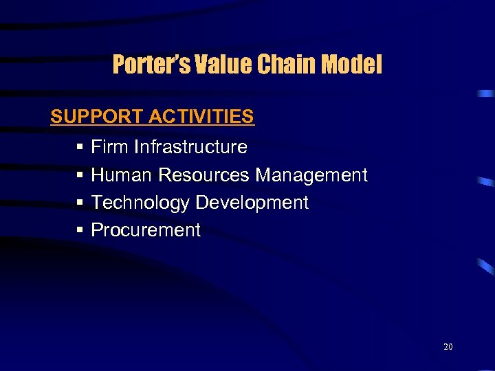 Porter's Value Chain Model SUPPORT ACTIVITIES § § Firm Infrastructure Human Resources Management Technology