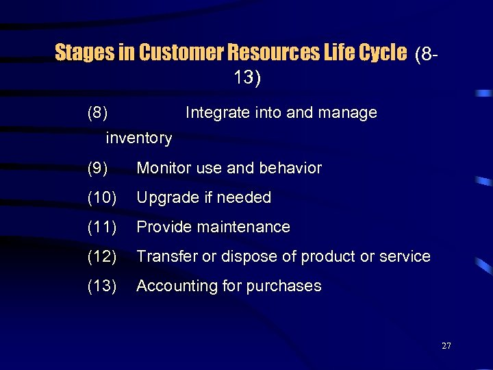 Stages in Customer Resources Life Cycle (813) (8) Integrate into and manage inventory (9)