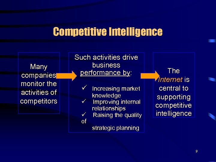 Competitive Intelligence Many companies monitor the activities of competitors Such activities drive business performance