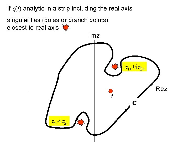 if z(t) analytic in a strip including the real axis: singularities (poles or branch