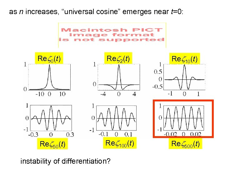 "as n increases, ""universal cosine"" emerges near t=0: Rez 0(t) Rez 2(t) Rez 10(t)"