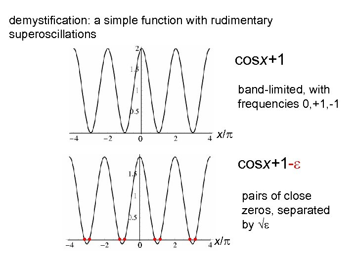 demystification: a simple function with rudimentary superoscillations cosx+1 band-limited, with frequencies 0, +1, -1