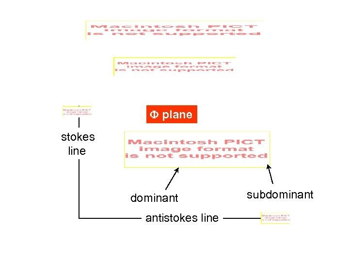 F plane stokes line dominant antistokes line subdominant