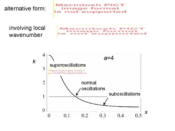 alternative form: involving local wavenumber k a=4 superoscillations normal oscillations suboscillations x