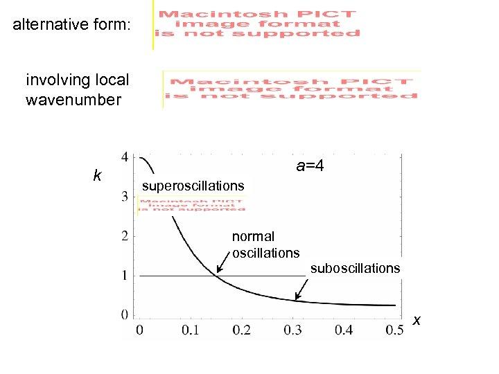 alternative form: involving local wavenumber k a=4 superoscillations normal oscillations suboscillations x