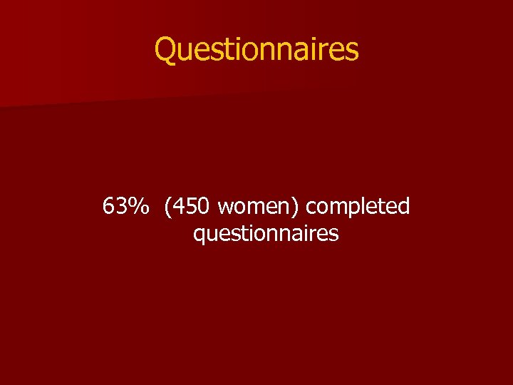Questionnaires 63% (450 women) completed questionnaires