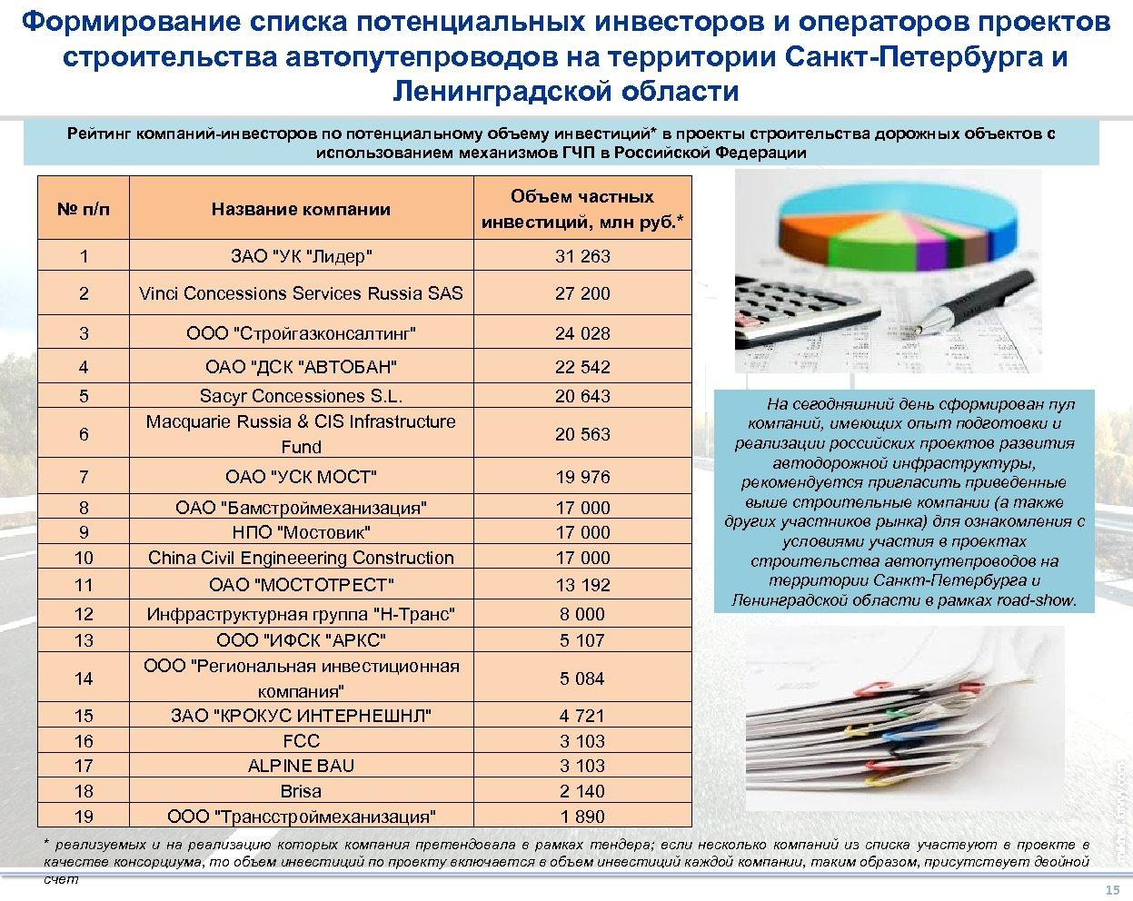 Формирование списка потенциальных инвесторов и операторов проектов строительства автопутепроводов на территории Санкт-Петербурга и Ленинградской