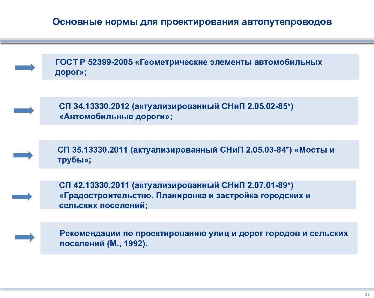 Основные нормы для проектирования автопутепроводов ГОСТ Р 52399 -2005 «Геометрические элементы автомобильных дорог» ;