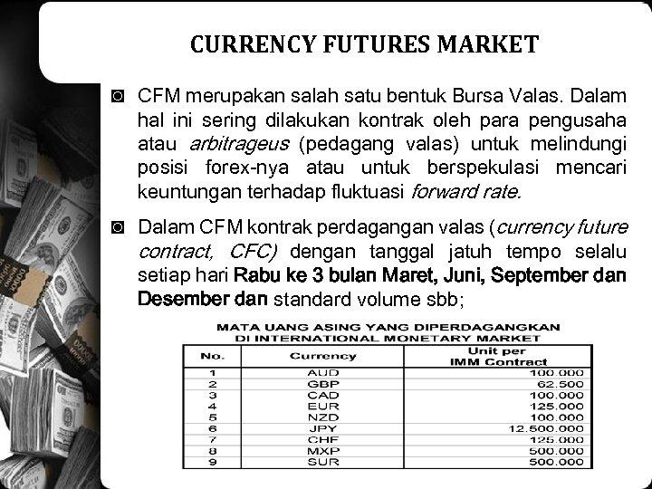 jenis kontrak yang diperdagangkan di pasar forex