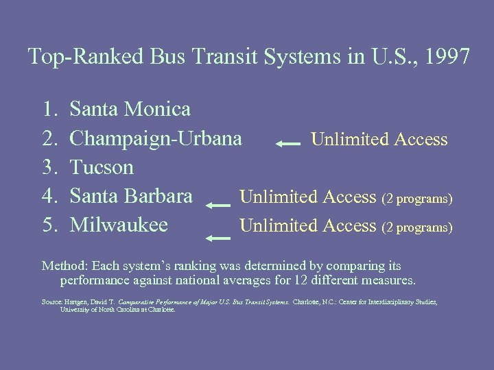 Top-Ranked Bus Transit Systems in U. S. , 1997 1. 2. 3. 4. 5.