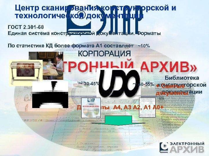 Центр сканирования конструкторской и технологической документации ГОСТ 2. 301 -68 Единая система конструкторской документации.