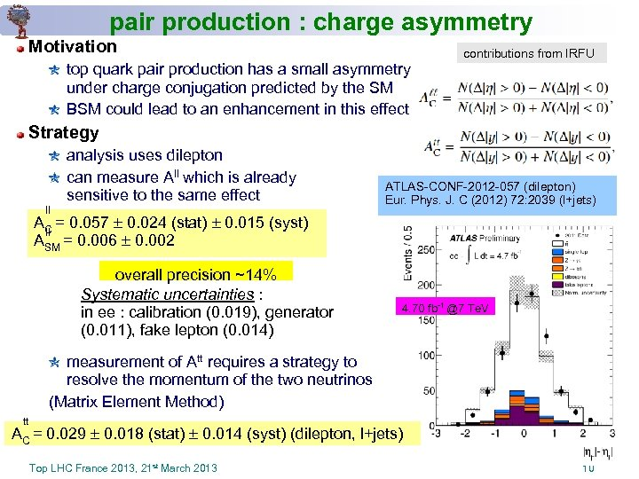 pair production : charge asymmetry Motivation contributions from IRFU top quark pair production has