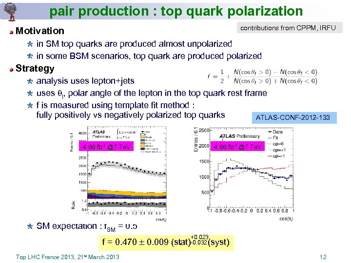 pair production : top quark polarization contributions from CPPM, IRFU Motivation in SM top