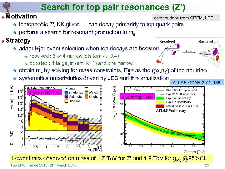 Search for top pair resonances (Z') Motivation contributions from CPPM, LPC leptophobic Z', KK