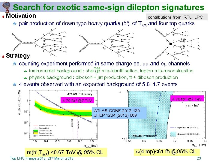 Search for exotic same-sign dilepton signatures Motivation contributions from IRFU, LPC pair production of