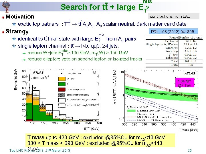 Motivation mis Search for tt + large ETs contributions from LAL exotic top patners
