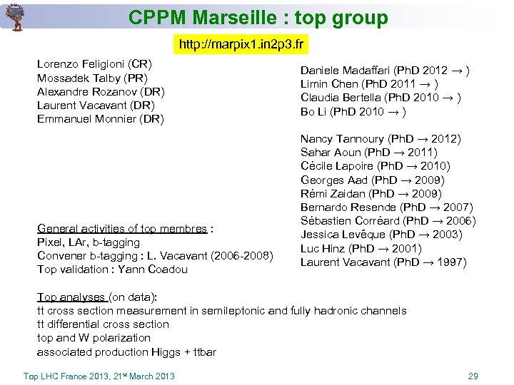 CPPM Marseille : top group http: //marpix 1. in 2 p 3. fr Lorenzo
