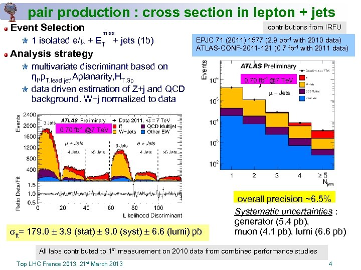 pair production : cross section in lepton + jets Event Selection miss 1 isolated