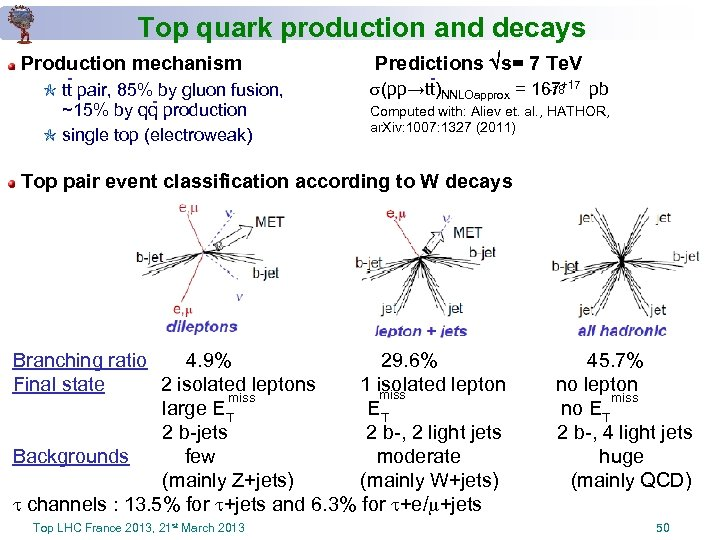 Top quark production and decays Production mechanism - tt pair, 85% by gluon fusion,