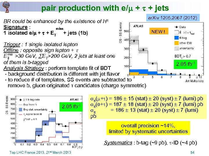 pair production with e/ + + jets ar. Xiv 1205. 2067 (2012) BR could