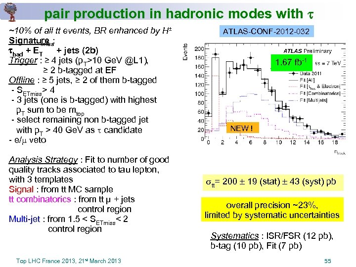 pair production in hadronic modes with ~10% of all tt events, BR enhanced by