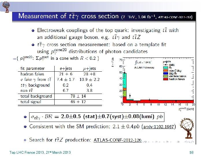 Top LHC France 2013, 21 st March 2013 58