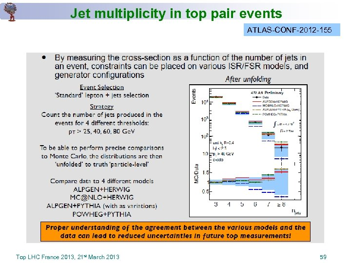 Jet multiplicity in top pair events ATLAS-CONF-2012 -155 Top LHC France 2013, 21 st
