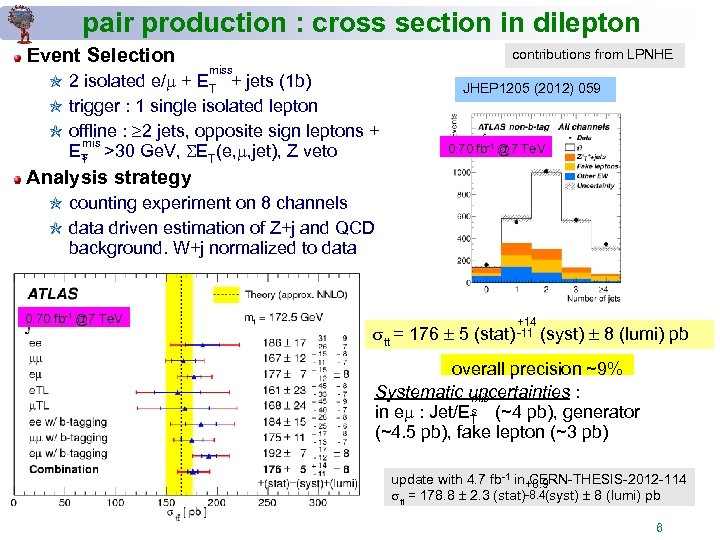 pair production : cross section in dilepton Event Selection contributions from LPNHE miss 2