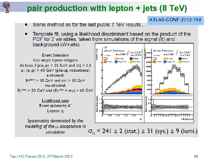 pair production with lepton + jets (8 Te. V) ATLAS-CONF-2012 -149 Top LHC France