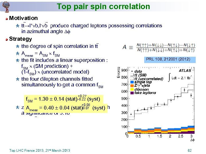 Top pair spin correlation Motivation tt→l+ b, l- b produce charged leptons possessing correlations