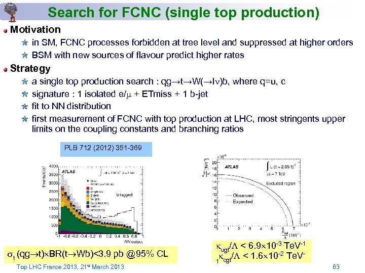 Search for FCNC (single top production) Motivation in SM, FCNC processes forbidden at tree