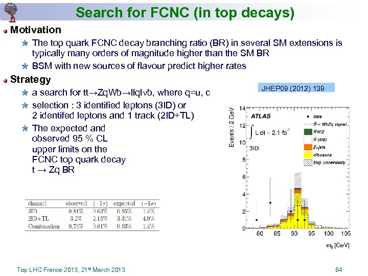 Search for FCNC (in top decays) Motivation The top quark FCNC decay branching ratio