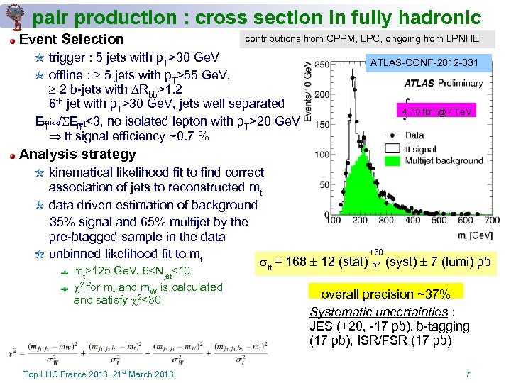 pair production : cross section in fully hadronic Event Selection contributions from CPPM, LPC,