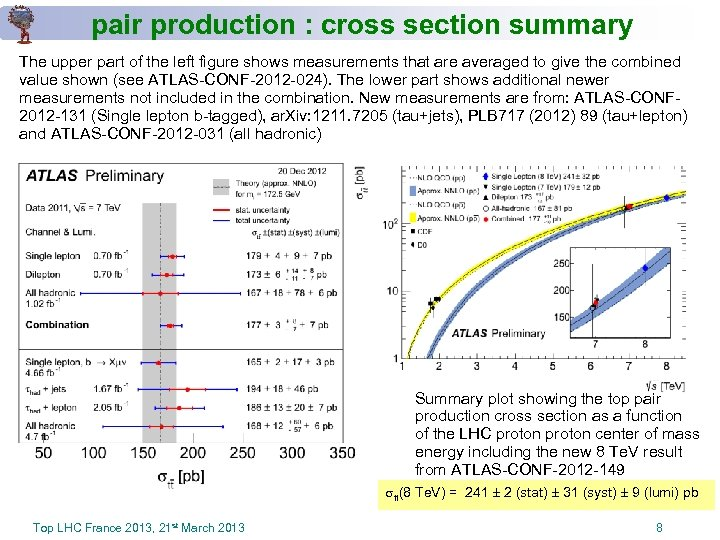 pair production : cross section summary The upper part of the left figure shows