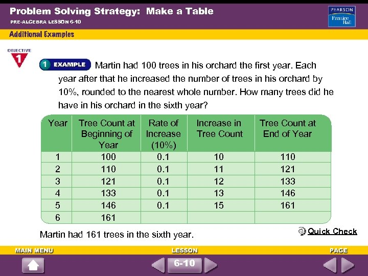 Problem Solving Strategy: Make a Table PRE-ALGEBRA LESSON 6 -10 Martin had 100 trees