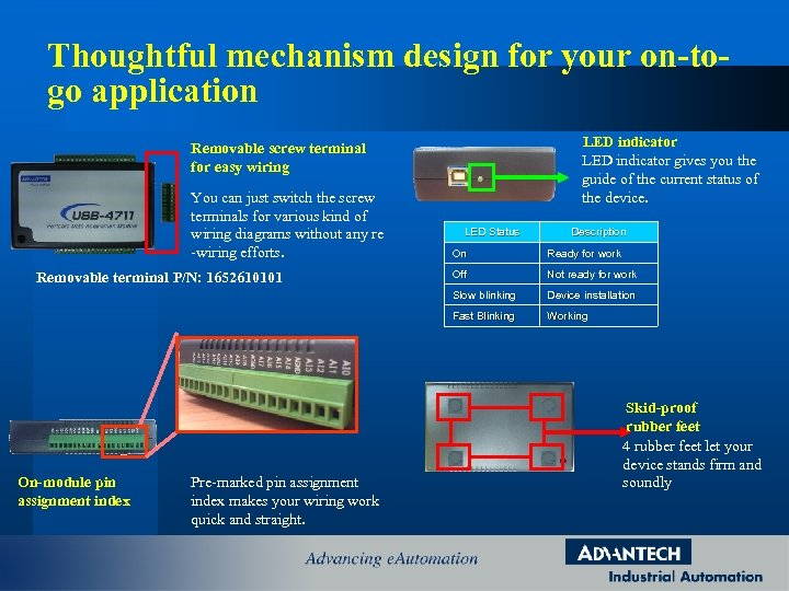 Thoughtful mechanism design for your on-togo application LED indicator gives you the guide of