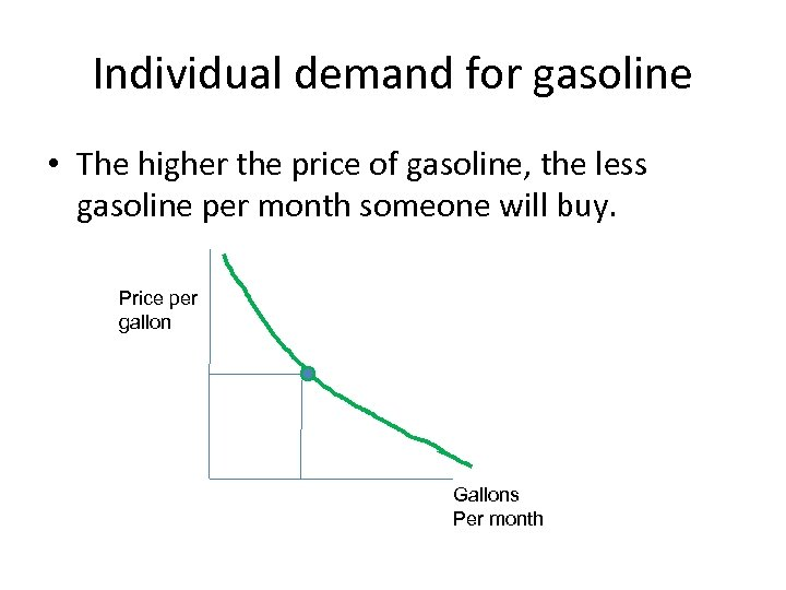 Individual demand for gasoline • The higher the price of gasoline, the less gasoline