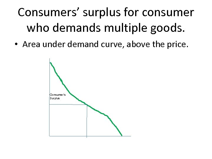 Consumers' surplus for consumer who demands multiple goods. • Area under demand curve, above