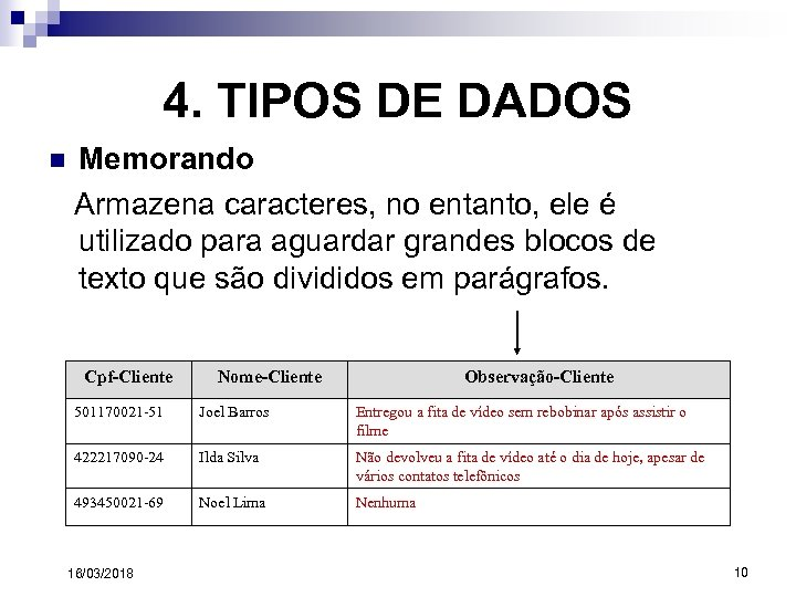 4. TIPOS DE DADOS n Memorando Armazena caracteres, no entanto, ele é utilizado para