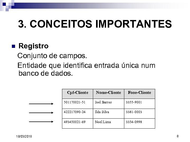 3. CONCEITOS IMPORTANTES n Registro Conjunto de campos. Entidade que identifica entrada única num